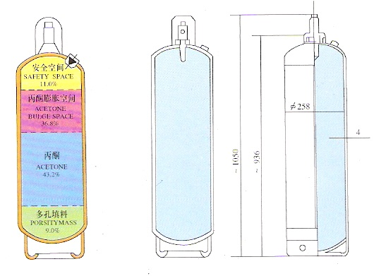dissolved acetylene gas cylinder dissolved acetylene gas cylinder manufacturers in lulusoso dissolved acetylene cylinder